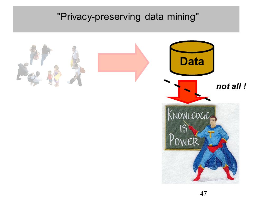 47 Privacy-preserving data mining Data not all !