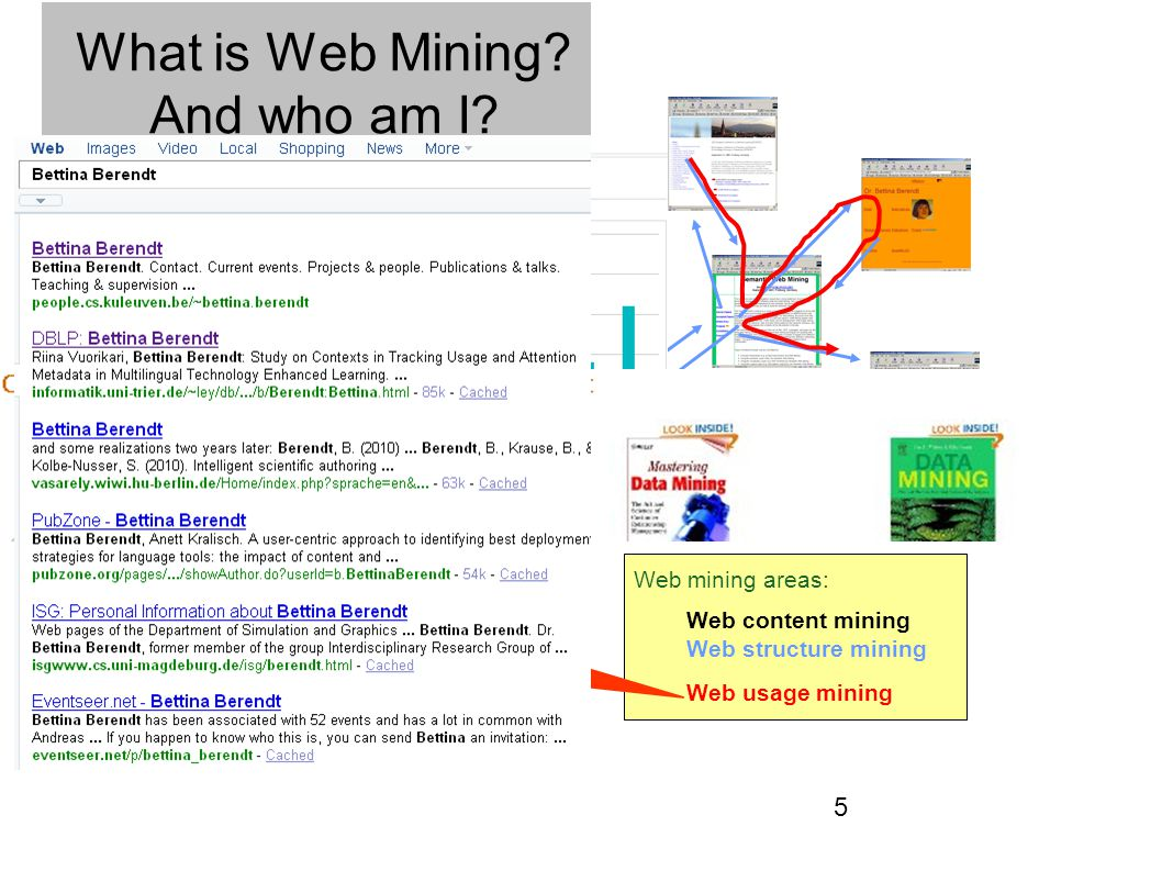 6 Why Web / data mining? the database of Intentions (J. Battelle)