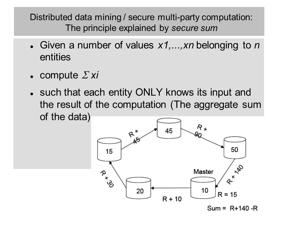 51 Distributed data mining / secure multi-party computation: The principle explained by secure sum Given a number of values x1,...,xn belonging to n e