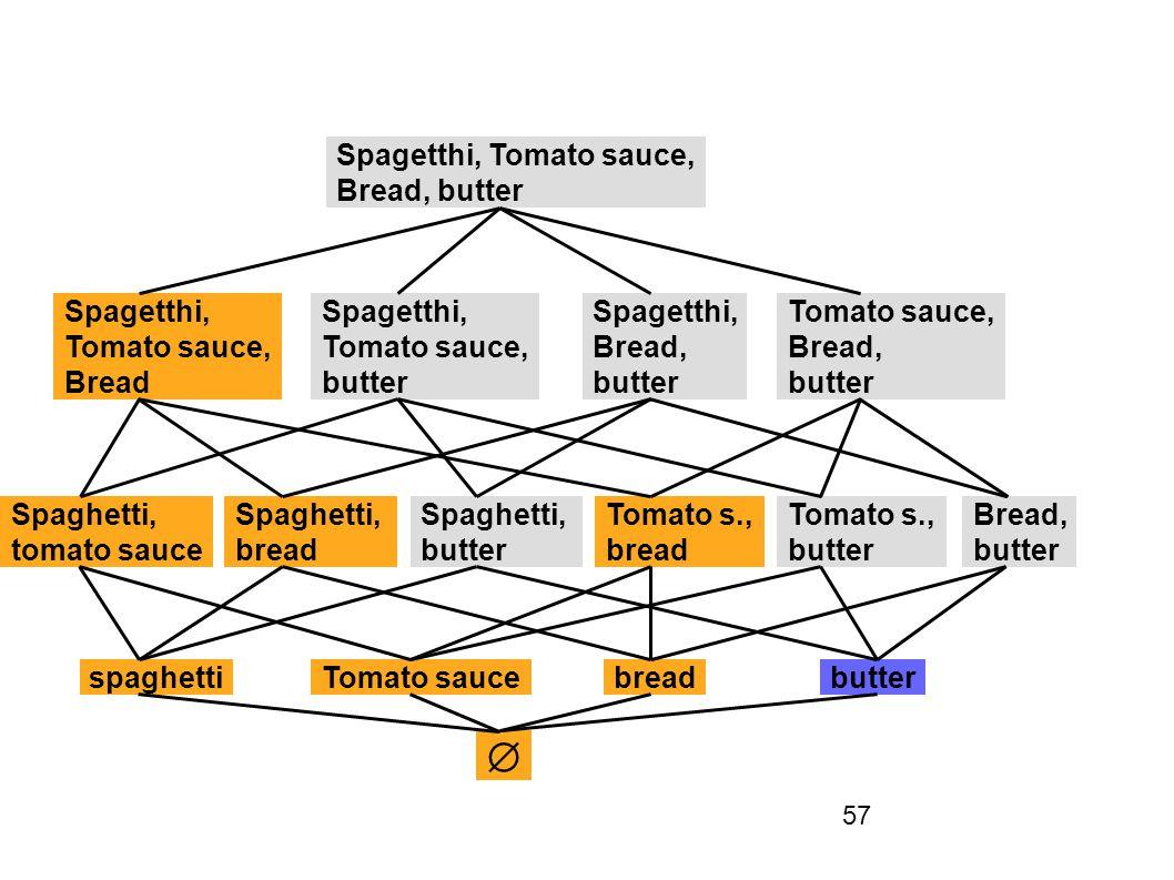 57 spaghettiTomato saucebreadbutter Spaghetti, tomato sauce Spaghetti, bread Spaghetti, butter Tomato s., bread Tomato s., butter Bread, butter Spagetthi, Tomato sauce, Bread, butter Spagetthi, Tomato sauce, Bread Spagetthi, Tomato sauce, butter Spagetthi, Bread, butter Tomato sauce, Bread, butter 