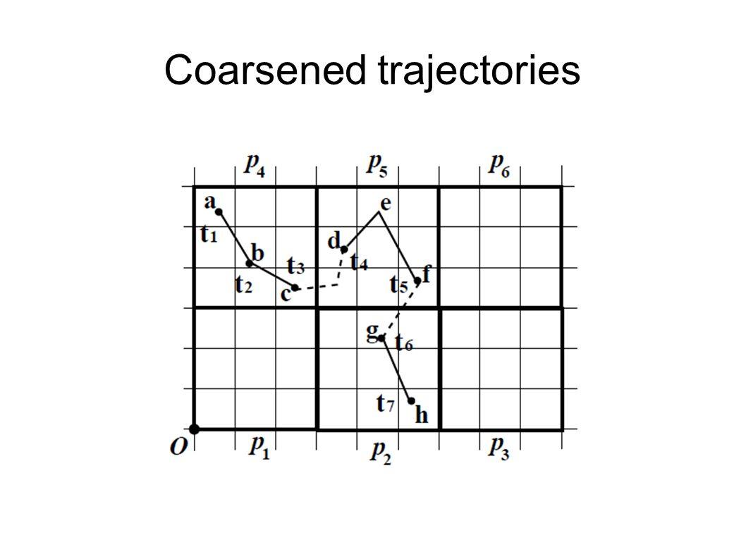 Coarsened trajectories