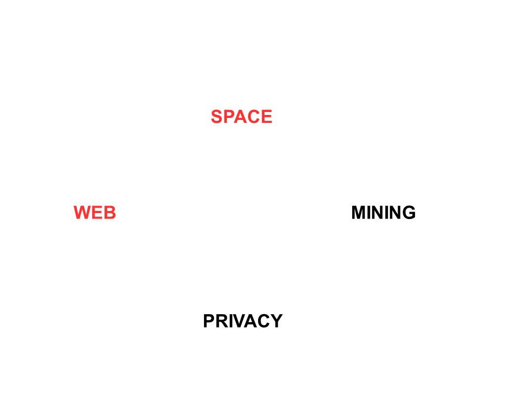 against From... SPACE WEBMINING PRIVACY