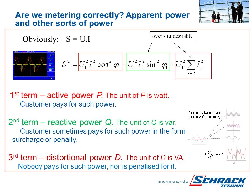 Are we metering correctly. Apparent power and other sorts of power 1 st term – active power P.