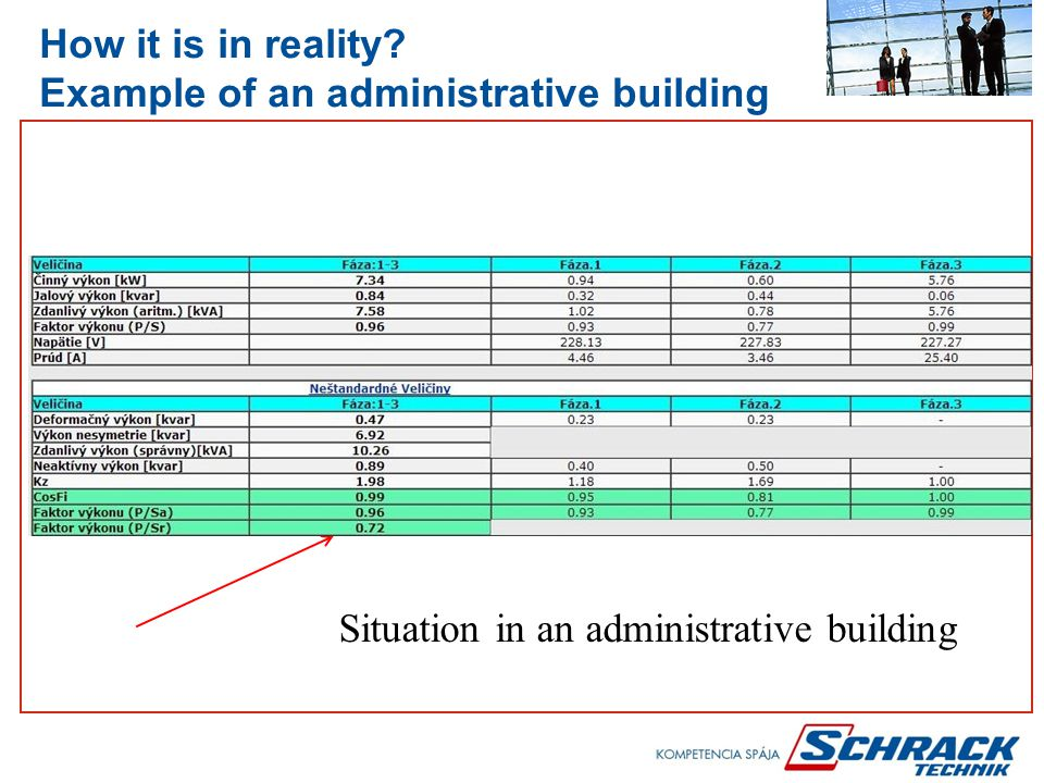 Situation in an administrative building How it is in reality Example of an administrative building