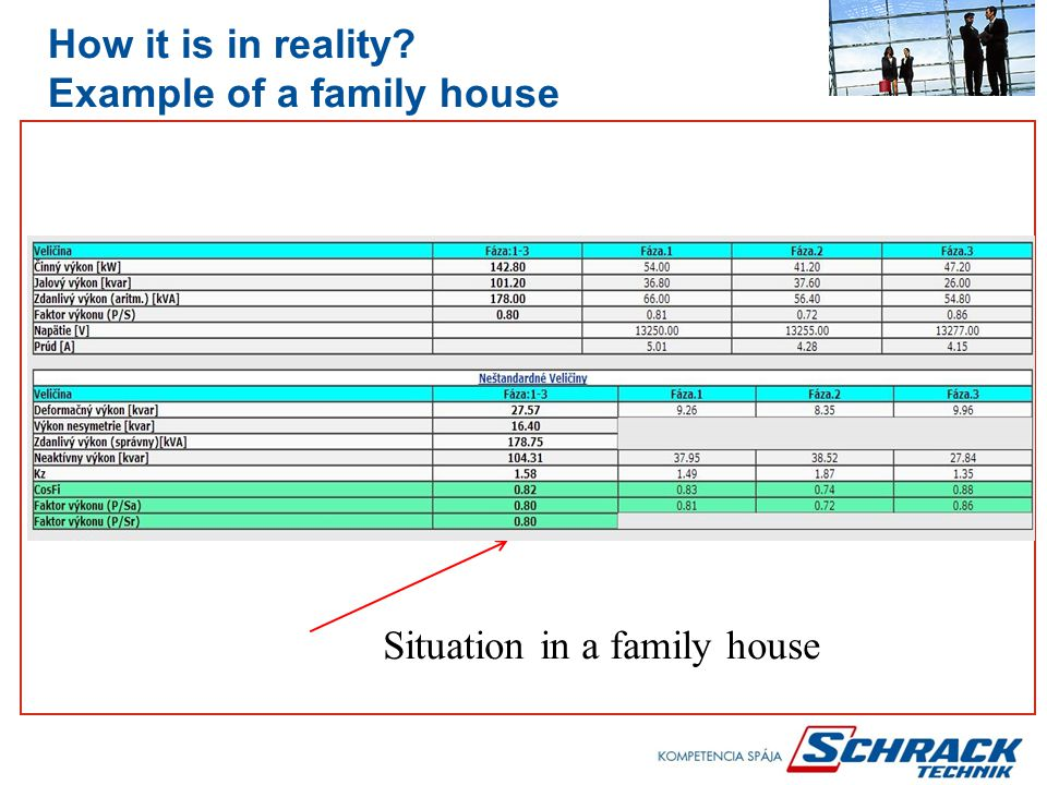 Situation in a family house How it is in reality Example of a family house