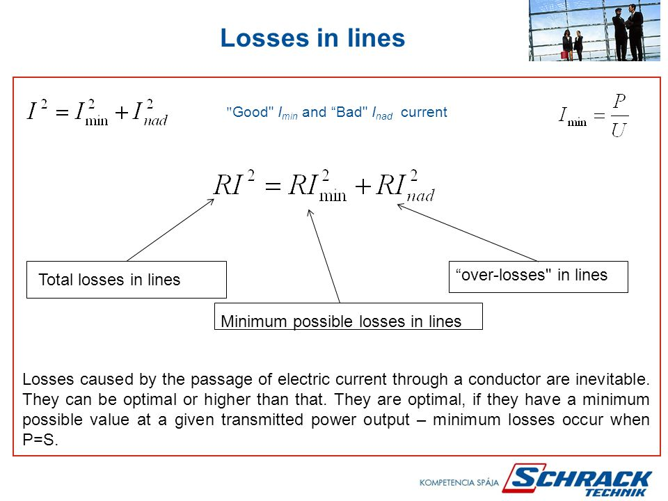 Losses in lines Total losses in lines over-losses in lines Minimum possible losses in lines Good I min and Bad I nad current Losses caused by the passage of electric current through a conductor are inevitable.