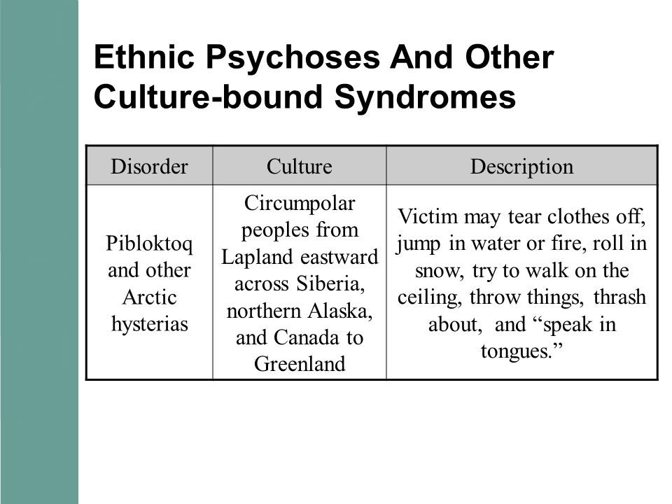 Ethnic Psychoses And Other Culture-bound Syndromes DisorderCultureDescription Pibloktoq and other Arctic hysterias Circumpolar peoples from Lapland ea