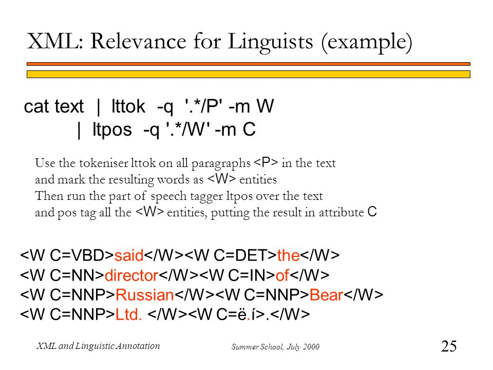 25 Summer School, July 2000 XML and Linguistic Annotation XML: Relevance for Linguists (example) cat text | lttok -q '.*/P' -m W | ltpos -q '.*/W' -m