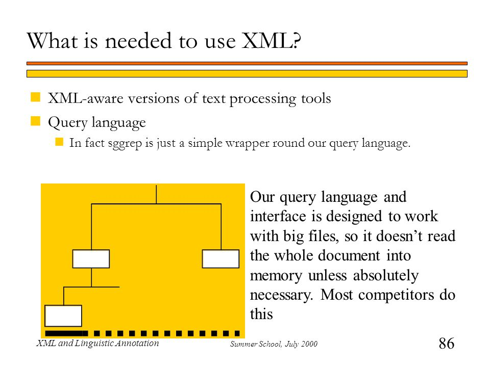86 Summer School, July 2000 XML and Linguistic Annotation What is needed to use XML? nXML-aware versions of text processing tools nQuery language nIn