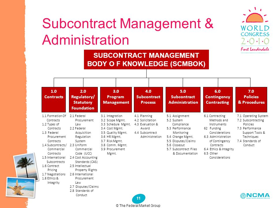 11 Subcontract Management & Administration SUBCONTRACT MANAGEMENT BODY O F KNOWLEDGE (SCMBOK) 1.0 Contracts 2.0 Regulatory/ Statutory Foundation 4.0 S