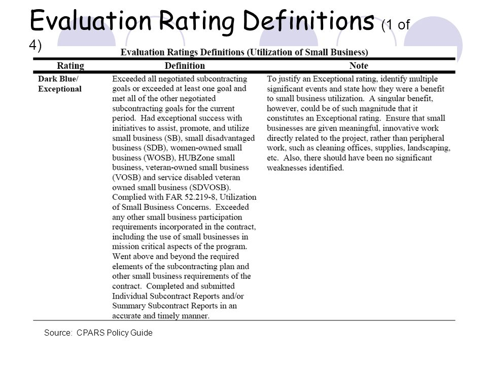 Evaluation Rating Definitions (1 of 4) Source: CPARS Policy Guide