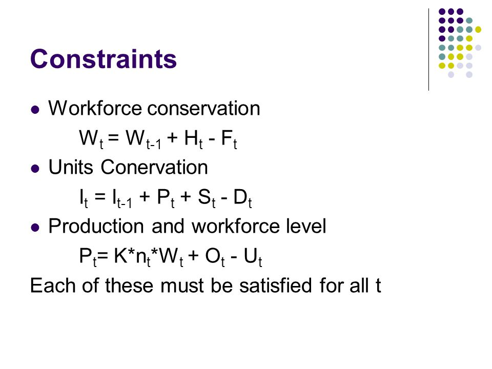 Constraints Workforce conservation W t = W t-1 + H t - F t Units Conervation I t = I t-1 + P t + S t - D t Production and workforce level P t = K*n t