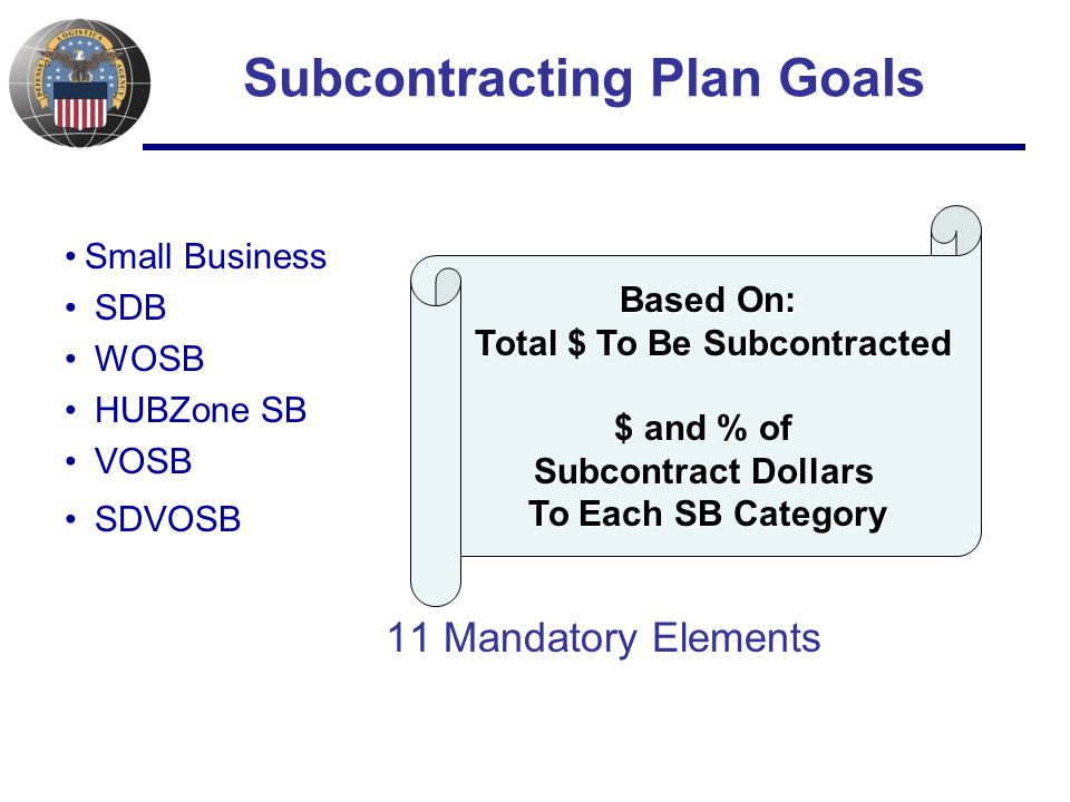Subcontracting Plan Goals Small Business SDB WOSB HUBZone SB VOSB SDVOSB 11 Mandatory Elements Based On: Total $ To Be Subcontracted Total $ To Be Subcontracted $ and % of Subcontract Dollars To Each SB Category