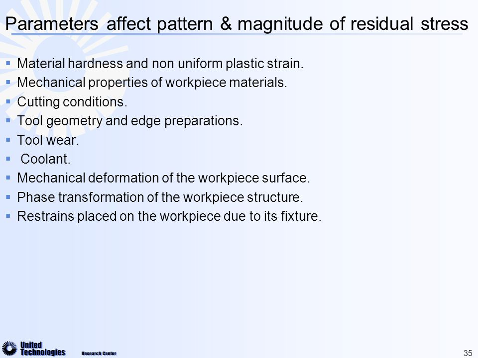 35 Parameters affect pattern & magnitude of residual stress  Material hardness and non uniform plastic strain.