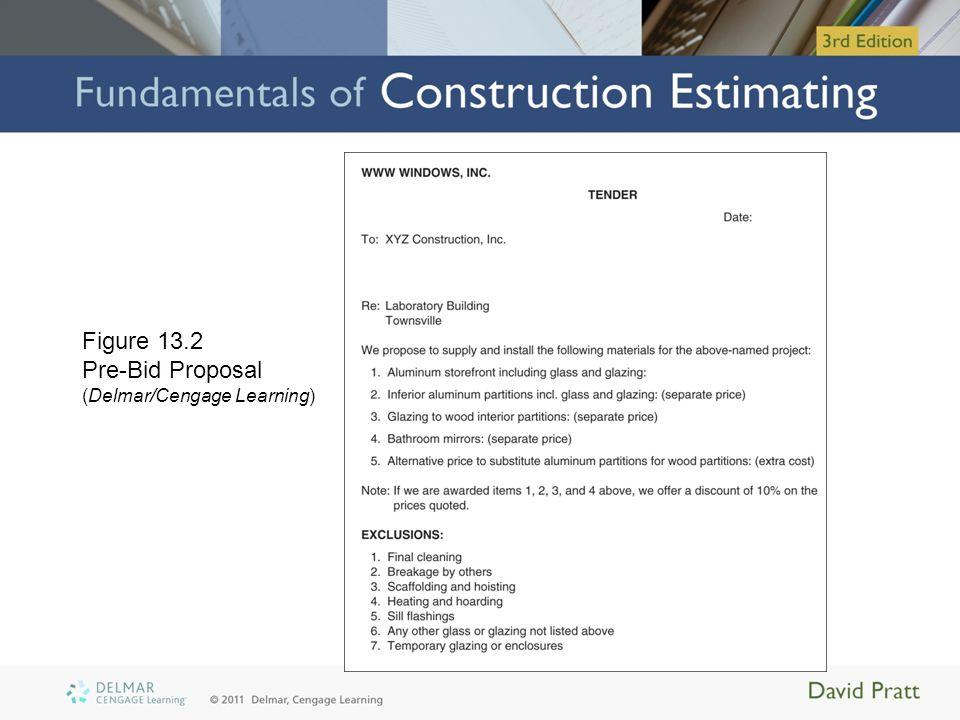 Figure 13.2 Pre-Bid Proposal (Delmar/Cengage Learning)