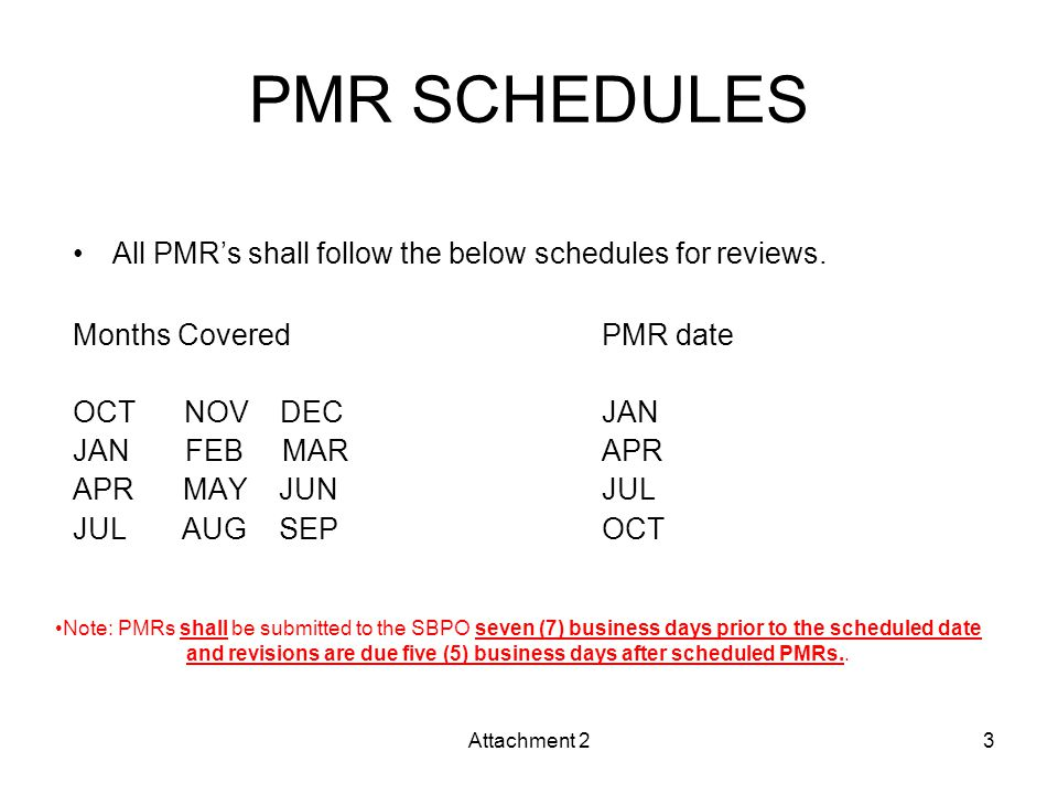 PMR SCHEDULES All PMR's shall follow the below schedules for reviews.