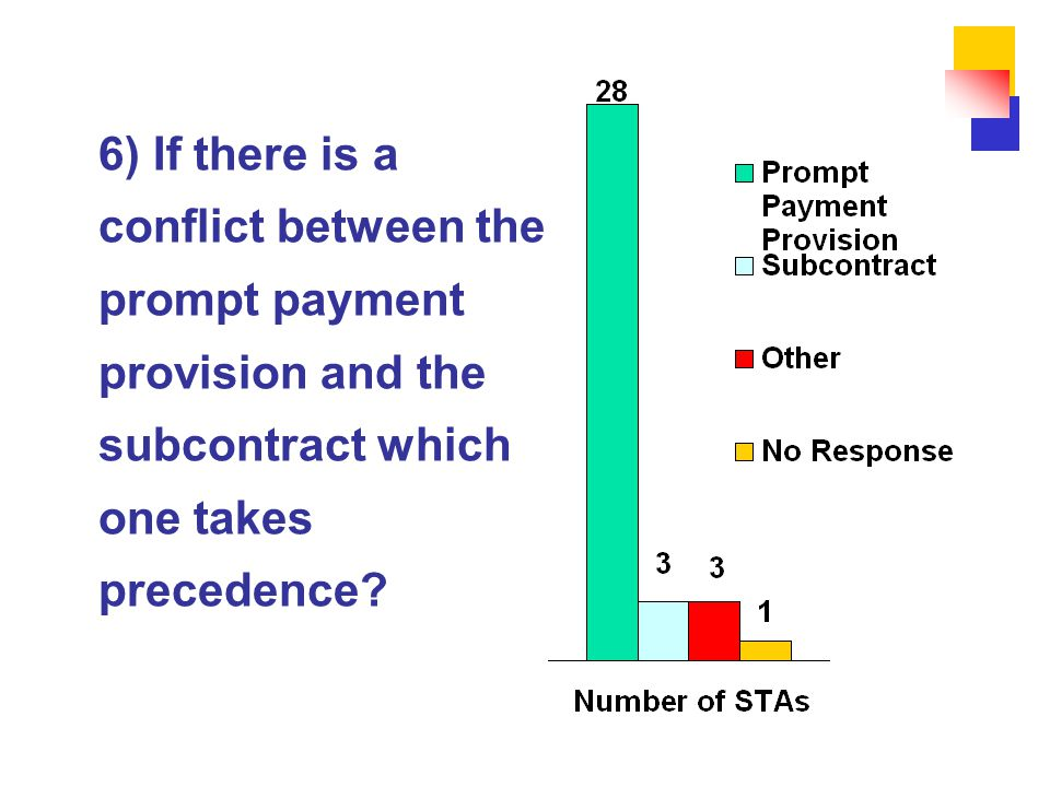 6) If there is a conflict between the prompt payment provision and the subcontract which one takes precedence?