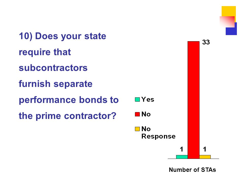 10) Does your state require that subcontractors furnish separate performance bonds to the prime contractor.