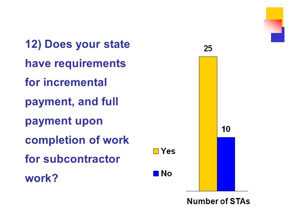 12) Does your state have requirements for incremental payment, and full payment upon completion of work for subcontractor work.