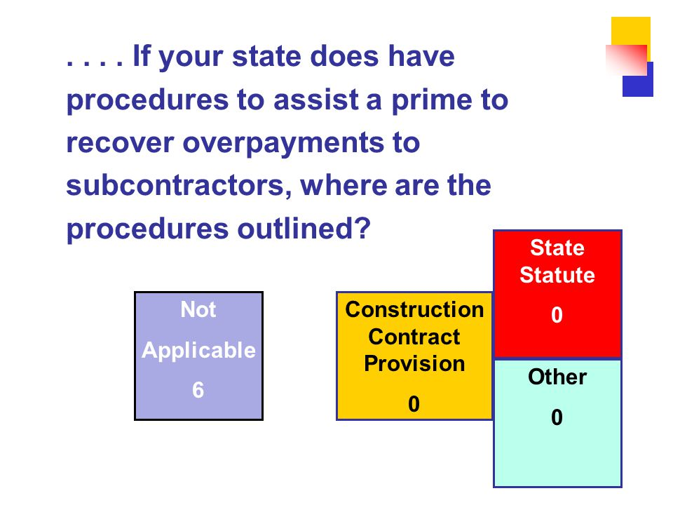 .... If your state does have procedures to assist a prime to recover overpayments to subcontractors, where are the procedures outlined? Not Applicable