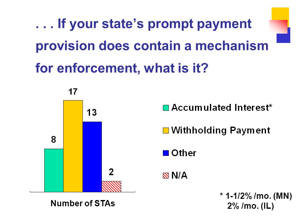 ... If your state's prompt payment provision does contain a mechanism for enforcement, what is it.