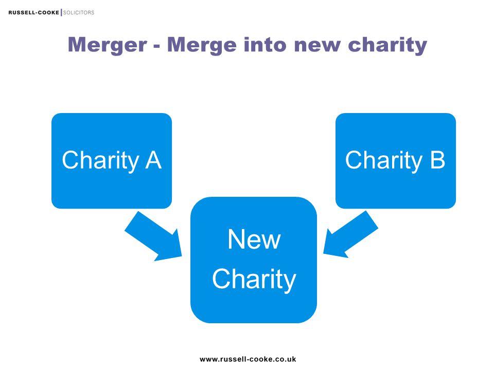 Merger - Merge into new charity New Charity Charity ACharity B