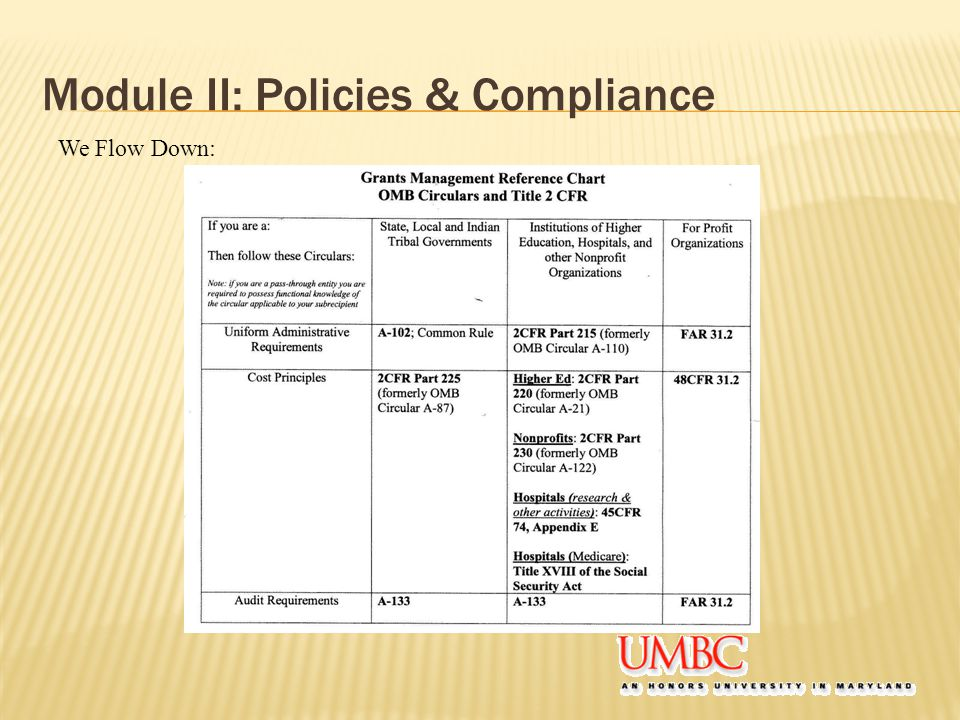 Module II: Policies & Compliance We Flow Down: