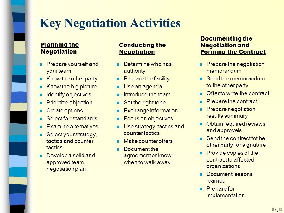 6.7_13 Key Negotiation Activities n Prepare yourself and your team n Know the other party n Know the big picture n Identify objectives n Prioritize objection n Create options n Select fair standards n Examine alternatives n Select your strategy, tactics and counter tactics n Develop a solid and approved team negotiation plan n Prepare the negotiation memorandum n Send the memorandum to the other party n Offer to write the contract n Prepare the contract n Prepare negotiation results summary n Obtain required reviews and approvals n Send the contract tot he other party for signature n Provide copies of the contract to affected organizations n Document lessons learned n Prepare for implementation Planning the Negotiation n Determine who has authority n Prepare the facility n Use an agenda n Introduce the team n Set the right tone n Exchange information n Focus on objectives n Use strategy, tactics and counter tactics n Make counter offers n Document the agreement or know when to walk away Conducting the Negotiation Documenting the Negotiation and Forming the Contract