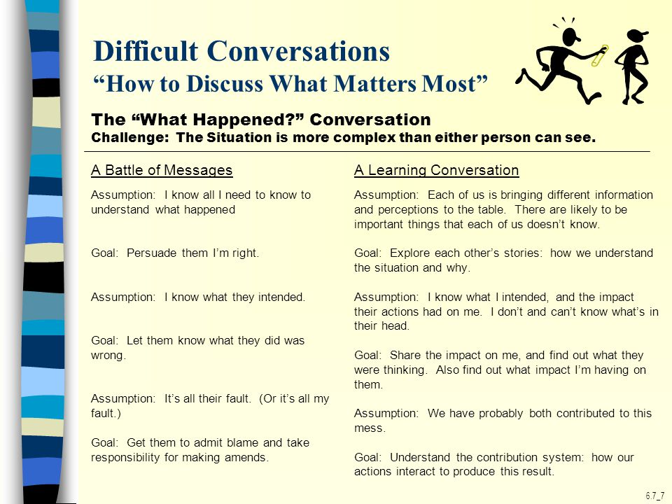 6.7_7 Difficult Conversations How to Discuss What Matters Most A Battle of Messages Assumption: I know all I need to know to understand what happened Goal: Persuade them I'm right.
