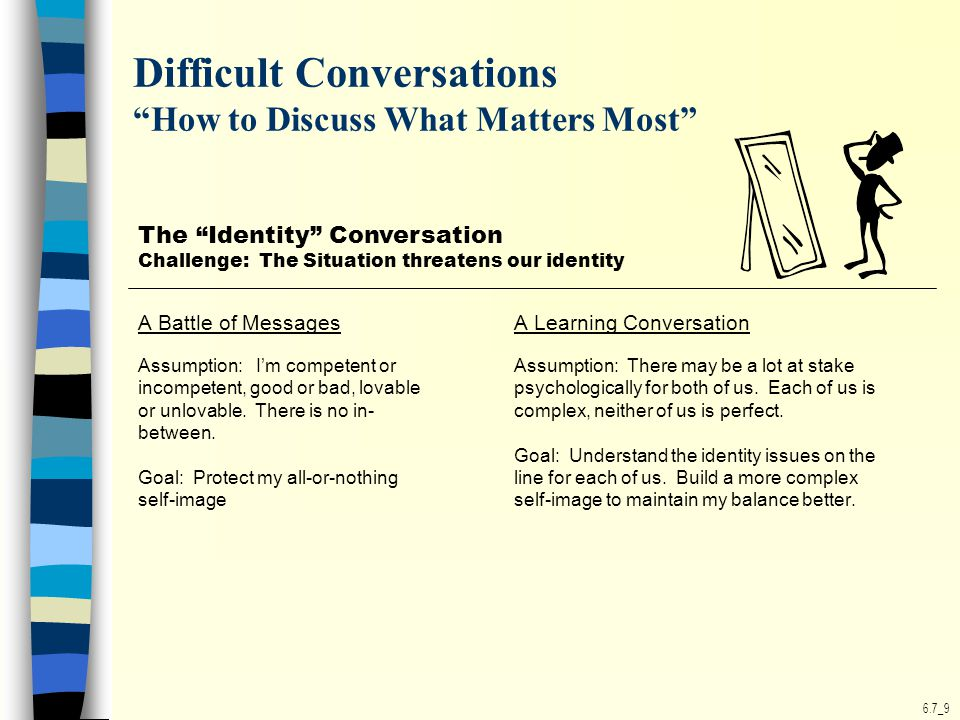 6.7_9 Difficult Conversations How to Discuss What Matters Most A Battle of Messages Assumption: I'm competent or incompetent, good or bad, lovable or unlovable.