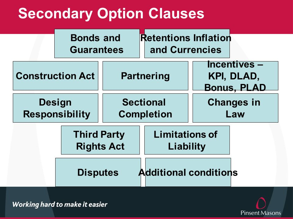 Secondary Option Clauses Bonds and Guarantees Retentions Inflation and Currencies Construction Act Incentives – KPI, DLAD, Bonus, PLAD Design Responsibility Sectional Completion Changes in Law Partnering Third Party Rights Act Limitations of Liability DisputesAdditional conditions