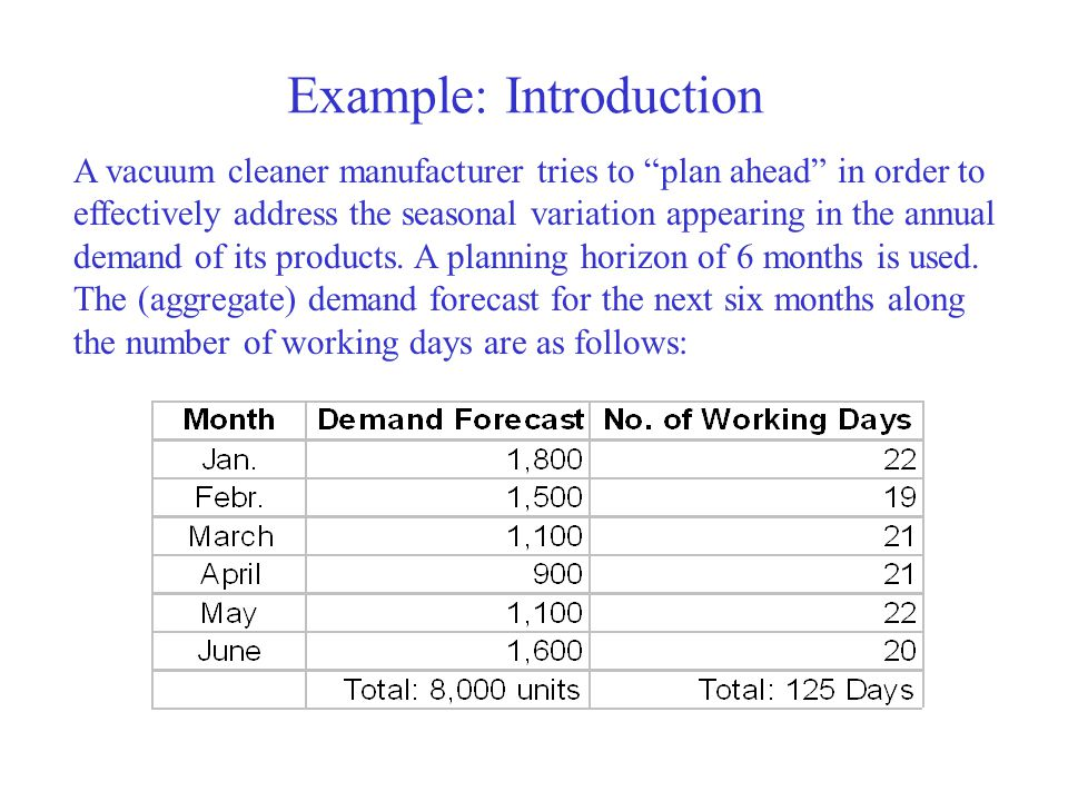 Example: Introduction A vacuum cleaner manufacturer tries to plan ahead in order to effectively address the seasonal variation appearing in the annual demand of its products.