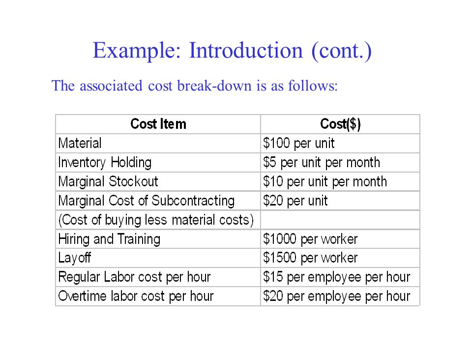 Example: Introduction (cont.) The associated cost break-down is as follows: