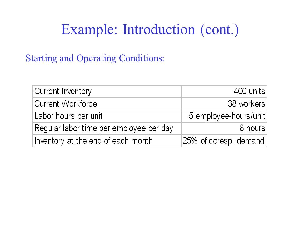 Example: Introduction (cont.) Starting and Operating Conditions: