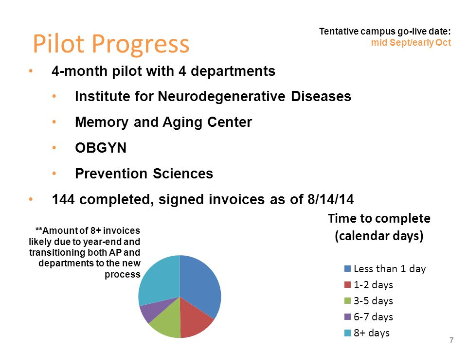 Pilot Progress 7 4-month pilot with 4 departments Institute for Neurodegenerative Diseases Memory and Aging Center OBGYN Prevention Sciences 144 completed, signed invoices as of 8/14/14 Tentative campus go-live date: mid Sept/early Oct **Amount of 8+ invoices likely due to year-end and transitioning both AP and departments to the new process