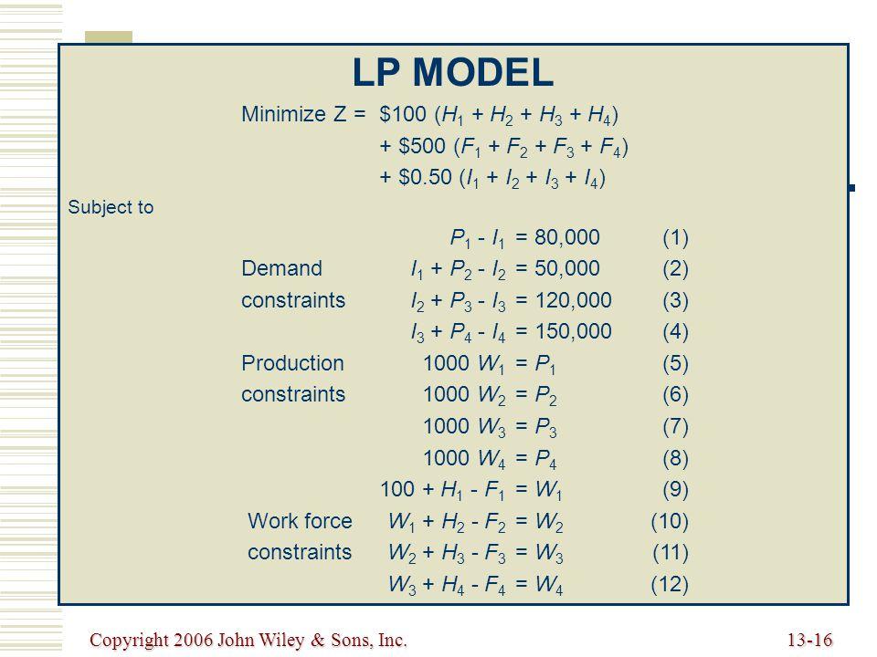 Copyright 2006 John Wiley & Sons, Inc.13-16 LP MODEL Minimize Z =$100 (H 1 + H 2 + H 3 + H 4 ) + $500 (F 1 + F 2 + F 3 + F 4 ) + $0.50 (I 1 + I 2 + I 3 + I 4 ) Subject to P 1 - I 1 = 80,000(1) DemandI 1 + P 2 - I 2 = 50,000(2) constraintsI 2 + P 3 - I 3 = 120,000(3) I 3 + P 4 - I 4 = 150,000(4) Production1000 W 1 = P 1 (5) constraints1000 W 2 = P 2 (6) 1000 W 3 = P 3 (7) 1000 W 4 = P 4 (8) 100 + H 1 - F 1 = W 1 (9) Work forceW 1 + H 2 - F 2 = W 2 (10) constraintsW 2 + H 3 - F 3 = W 3 (11) W 3 + H 4 - F 4 = W 4 (12)