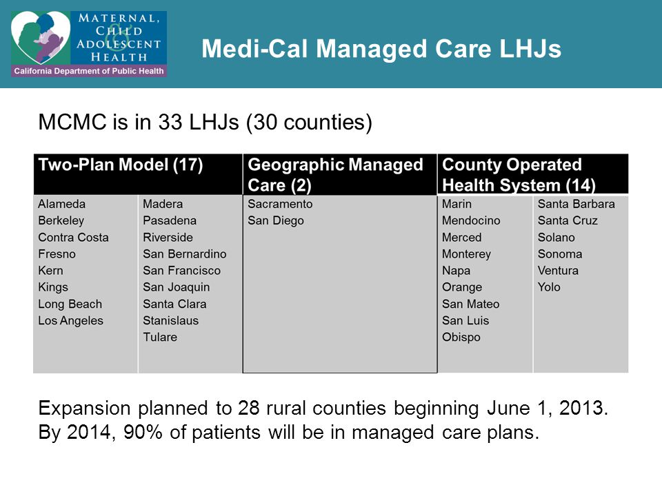 Medi-Cal Managed Care LHJs Expansion planned to 28 rural counties beginning June 1, 2013.