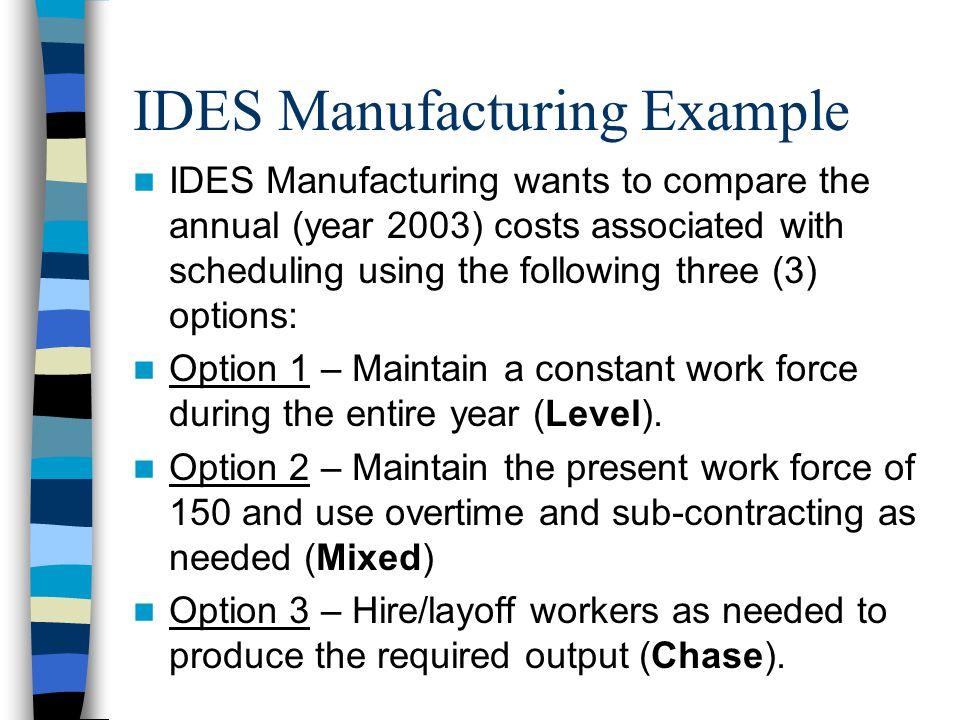 The IDES Sales Forecast for 2003 Unit Sales Forecast For 2003 Quarter 1 307,200 Quarter 2 379,200 Quarter 3 360,000 Quarter 4 489,600 Total 1,536,000