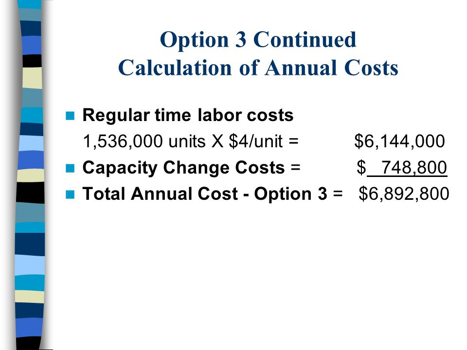Option 3 – Vary Production (Workforce) to match Sales Forecast Qtr Sales Forecast Beginning Capacity Change Needed Cost of Capacity Change 1 307,20036