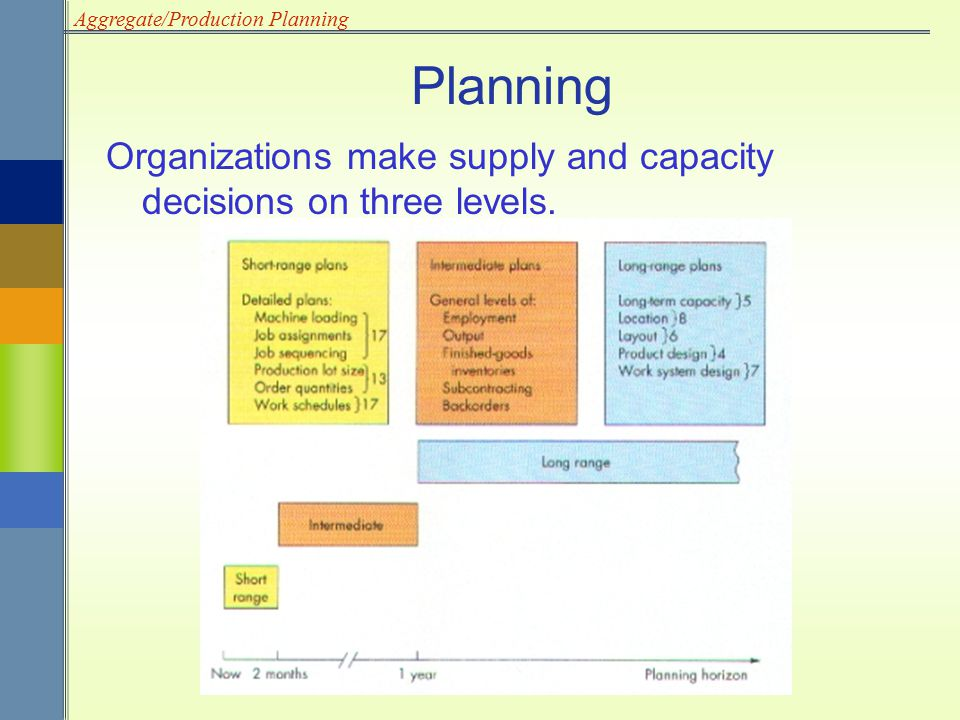 Aggregate/Production Planning Why do we need it.