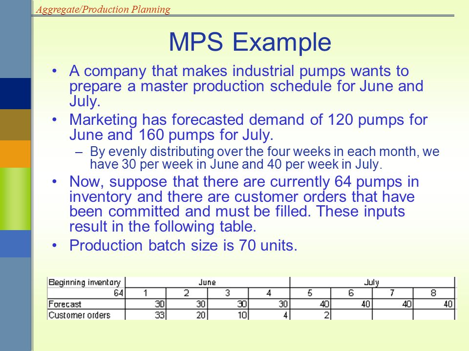 Aggregate/Production Planning MPS Example A company that makes industrial pumps wants to prepare a master production schedule for June and July. Marke