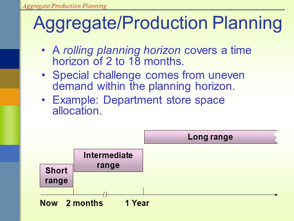 Aggregate/Production Planning MPS Example: Step 2
