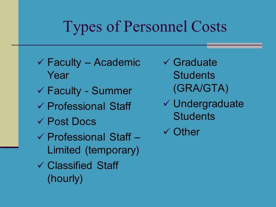 Fringe Benefits Rates - FY 08 Full Time Employees Temporary Employees Post Docs, Fellows GRAsUndergraduates 39.6%7.0%14.2%3.2%0.1%