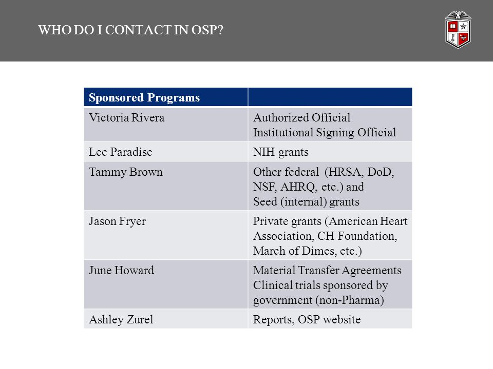 WHO DO I CONTACT IN OSP? Sponsored Programs Victoria RiveraAuthorized Official Institutional Signing Official Lee ParadiseNIH grants Tammy BrownOther