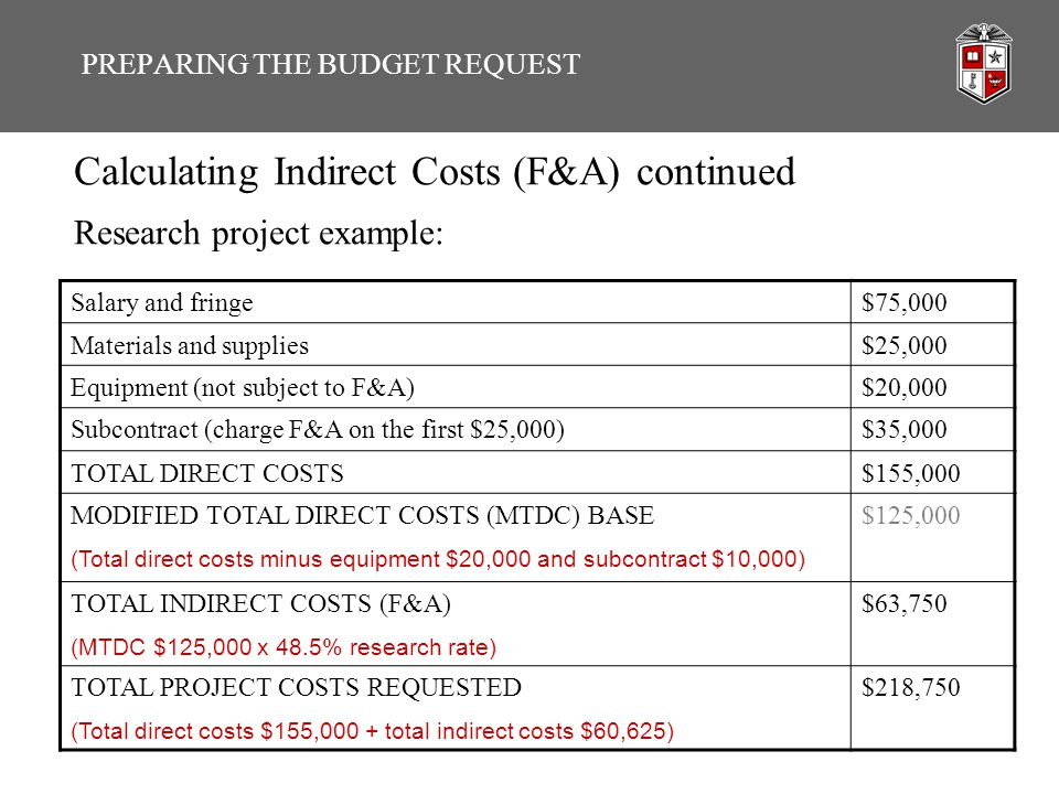 Calculating Indirect Costs (F&A) continued Research project example: Salary and fringe$75,000 Materials and supplies$25,000 Equipment (not subject to F&A)$20,000 Subcontract (charge F&A on the first $25,000)$35,000 TOTAL DIRECT COSTS$155,000 MODIFIED TOTAL DIRECT COSTS (MTDC) BASE (Total direct costs minus equipment $20,000 and subcontract $10,000) $125,000 TOTAL INDIRECT COSTS (F&A) (MTDC $125,000 x 48.5% research rate) $63,750 TOTAL PROJECT COSTS REQUESTED (Total direct costs $155,000 + total indirect costs $60,625) $218,750 PREPARING THE BUDGET REQUEST