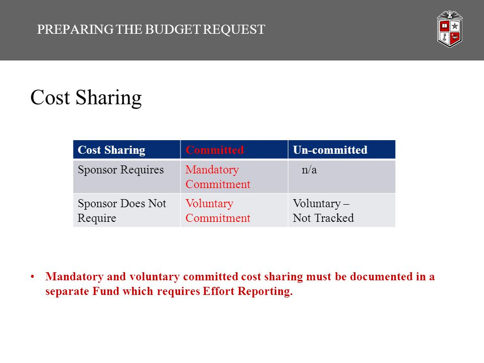 Cost Sharing Mandatory and voluntary committed cost sharing must be documented in a separate Fund which requires Effort Reporting. PREPARING THE BUDGE