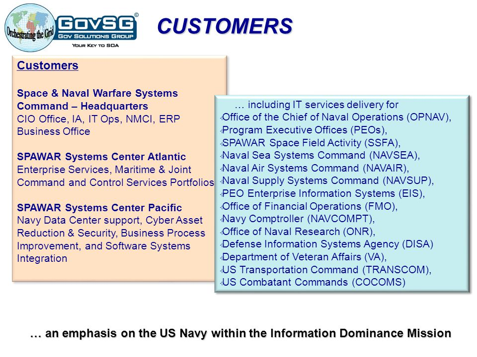 CUSTOMERS Customers Space & Naval Warfare Systems Command – Headquarters CIO Office, IA, IT Ops, NMCI, ERP Business Office SPAWAR Systems Center Atlantic Enterprise Services, Maritime & Joint Command and Control Services Portfolios SPAWAR Systems Center Pacific Navy Data Center support, Cyber Asset Reduction & Security, Business Process Improvement, and Software Systems Integration Customers Space & Naval Warfare Systems Command – Headquarters CIO Office, IA, IT Ops, NMCI, ERP Business Office SPAWAR Systems Center Atlantic Enterprise Services, Maritime & Joint Command and Control Services Portfolios SPAWAR Systems Center Pacific Navy Data Center support, Cyber Asset Reduction & Security, Business Process Improvement, and Software Systems Integration … including IT services delivery for  Office of the Chief of Naval Operations (OPNAV),  Program Executive Offices (PEOs),  SPAWAR Space Field Activity (SSFA),  Naval Sea Systems Command (NAVSEA),  Naval Air Systems Command (NAVAIR),  Naval Supply Systems Command (NAVSUP),  PEO Enterprise Information Systems (EIS),  Office of Financial Operations (FMO),  Navy Comptroller (NAVCOMPT),  Office of Naval Research (ONR),  Defense Information Systems Agency (DISA)  Department of Veteran Affairs (VA),  US Transportation Command (TRANSCOM),  US Combatant Commands (COCOMS) … including IT services delivery for  Office of the Chief of Naval Operations (OPNAV),  Program Executive Offices (PEOs),  SPAWAR Space Field Activity (SSFA),  Naval Sea Systems Command (NAVSEA),  Naval Air Systems Command (NAVAIR),  Naval Supply Systems Command (NAVSUP),  PEO Enterprise Information Systems (EIS),  Office of Financial Operations (FMO),  Navy Comptroller (NAVCOMPT),  Office of Naval Research (ONR),  Defense Information Systems Agency (DISA)  Department of Veteran Affairs (VA),  US Transportation Command (TRANSCOM),  US Combatant Commands (COCOMS) … an emphasis on the US Navy within the Information Dominance Mission