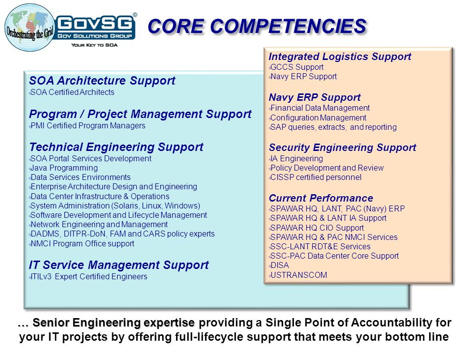 CORE COMPETENCIES SOA Architecture Support  SOA Certified Architects Program / Project Management Support  PMI Certified Program Managers Technical Engineering Support  SOA Portal Services Development  Java Programming  Data Services Environments  Enterprise Architecture Design and Engineering  Data Center Infrastructure & Operations  System Administration (Solaris, Linux, Windows)  Software Development and Lifecycle Management  Network Engineering and Management  DADMS, DITPR-DoN, FAM and CARS policy experts  NMCI Program Office support IT Service Management Support  ITILv3 Expert Certified Engineers SOA Architecture Support  SOA Certified Architects Program / Project Management Support  PMI Certified Program Managers Technical Engineering Support  SOA Portal Services Development  Java Programming  Data Services Environments  Enterprise Architecture Design and Engineering  Data Center Infrastructure & Operations  System Administration (Solaris, Linux, Windows)  Software Development and Lifecycle Management  Network Engineering and Management  DADMS, DITPR-DoN, FAM and CARS policy experts  NMCI Program Office support IT Service Management Support  ITILv3 Expert Certified Engineers Integrated Logistics Support  GCCS Support  Navy ERP Support Navy ERP Support  Financial Data Management  Configuration Management  SAP queries, extracts, and reporting Security Engineering Support  IA Engineering  Policy Development and Review  CISSP certified personnel Current Performance  SPAWAR HQ, LANT, PAC (Navy) ERP  SPAWAR HQ & LANT IA Support  SPAWAR HQ CIO Support  SPAWAR HQ & PAC NMCI Services  SSC-LANT RDT&E Services  SSC-PAC Data Center Core Support  DISA  USTRANSCOM Integrated Logistics Support  GCCS Support  Navy ERP Support Navy ERP Support  Financial Data Management  Configuration Management  SAP queries, extracts, and reporting Security Engineering Support  IA Engineering  Policy Development and Review  CISSP certified personnel Current Performance  SPAWAR HQ, LANT, PAC (Navy) ERP  SPAWAR HQ & LANT IA Support  SPAWAR HQ CIO Support  SPAWAR HQ & PAC NMCI Services  SSC-LANT RDT&E Services  SSC-PAC Data Center Core Support  DISA  USTRANSCOM … Senior Engineering expertise … Senior Engineering expertise providing a Single Point of Accountability for your IT projects by offering full-lifecycle support that meets your bottom line