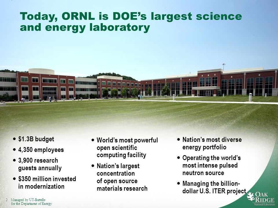 2Managed by UT-Battelle for the Department of Energy Today, ORNL is DOE's largest science and energy laboratory  $1.3B budget  4,350 employees  3,9