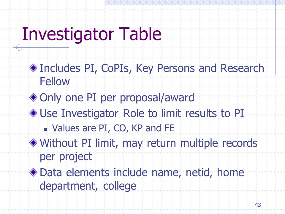 43 Investigator Table Includes PI, CoPIs, Key Persons and Research Fellow Only one PI per proposal/award Use Investigator Role to limit results to PI Values are PI, CO, KP and FE Without PI limit, may return multiple records per project Data elements include name, netid, home department, college